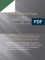 Mapa Conceptual Diferentes Lenguajes de Programacion Web
