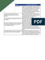 API 3 Contr Empresa