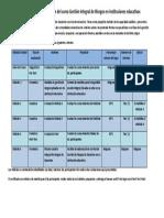 Sistema_Evaluacion_Curso_GIRD_Unesco.pdf