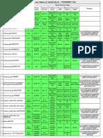 RAPORT INVENTARIERE documente de insotire - magazinul Nr. 1.xlsx
