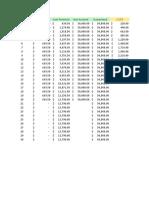 Insurance Schedule Calculations