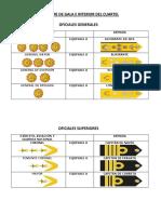 Grados y Jerarquias Militares
