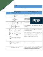 tarea 4 ecuaciones diferenciales ejercicios a