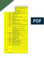 0. Checklist IFRS Accreditation GK-2018