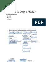 Planeación Calidad Recursos y Compras
