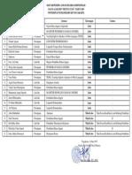 Peserta Lolos Seleksi Administrasi AWS 2019 1