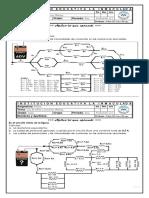 Evaluación grado Once de Circuito Mixto.