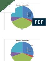 Data Tabulation Format