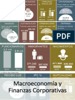 Macroeconomía y Finanzas Corporativas