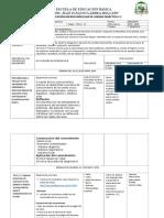 Ciencias Naturales Planificaciones Microcurricular Unidad Didactica No.1