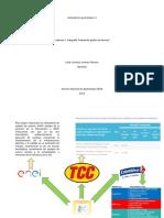 """Evidencia 2 Infografía Índices de Gestión de Servicio"""""""