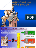 EVALUA_Fundamentos teoricos.pdf