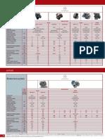 Mercedes Benz Motores.pdf