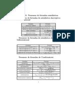 Resumen de formulas Estadisticas.pdf
