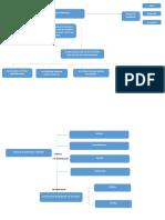Modelo de Discurso