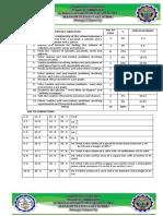 MATH 6 FOURTH PERIODIC TEST   2018-2019 - Copy (1).docx