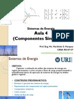 2019517_183621_4_Aula+4_Sistemas+de+Energia+(Componentes+simétricos+).pdf
