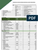 Costos de Alfalfa 2018