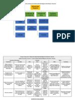 desarrollo_gestión