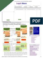 270987059-Contoh-Surat-Perjanjian-Franchise-Rumah-Makan-Bakso-Legal-Akses.pdf