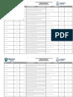 Adjudicaciones Directas 2018 Ay. Veracruz (1)