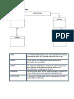 Modelo Entidad Relacion Actividad 1