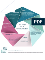 the_seven_cs_of_communication.pdf