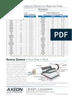axeon-ro-guide.pdf
