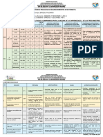 Informe Tecnico Pedagogico III Bimestre Xx