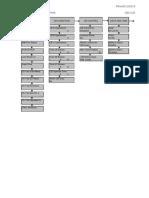 P54 micom1