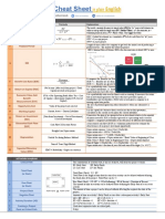 PMP Cheat Sheet 6 Pages