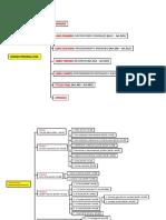 Estructura CPP.pptx