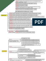 Estructura CP.pptx