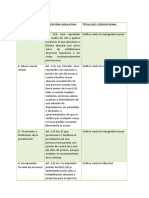 A.p.i 2 Derecho Penal II