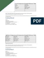 Lightherm - Mix Design Table