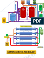 Brine Recovery System .  PPT