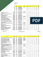 RMUTT CRCnetBASE Usage Report June 2012