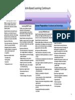 work_based_learning_continuum.pdf
