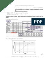 Ejemplo Clase Asap y Alap 250616