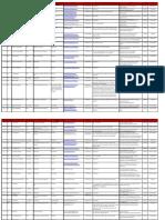 List-of-Empaneled-Consultants (1).pdf