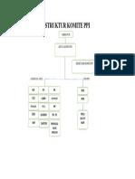Struktur Komite Ppi