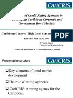 Credit Rating Agencies Raman