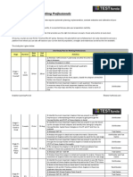 15 Week Study Plan for Working Professionals(1).pdf