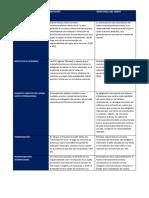 API 3 Derecho Internacional Publico