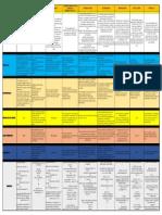 tabla comparativa algoritmis.docx