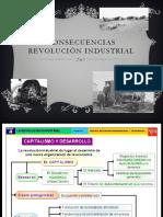 Consecuencias Revolución Industrial