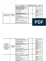 Tabla de Especificaciones Examen Biol034