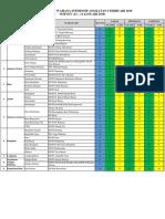 Hasil Survey Sumatera X .pdf