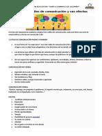 Los tres estilos de comunicación y sus efectos MATERIAL.docx