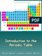 0708 Periodic Table